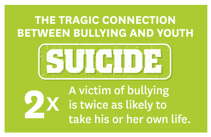 Infographic: The tragic connection between bullying and youth suicide: A victim of bullying is twice as likely to take his or her own life.